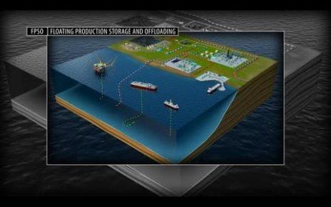 Floating Production Storage