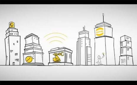 HARTING Integrated Industry 4