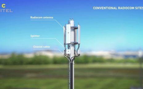 Surge Protectors for Radiocom sites