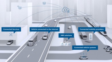 Bosch Сonnected Mobility Solutions