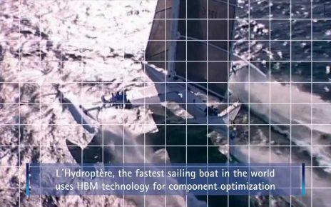 HBM measurement technology