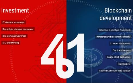 B41 Blockchain Development