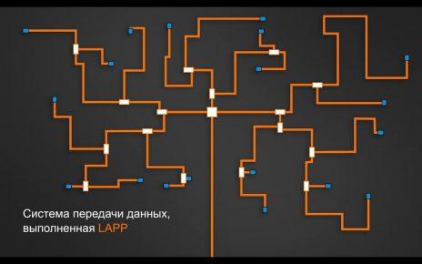Промышленная автоматизация от LAPP