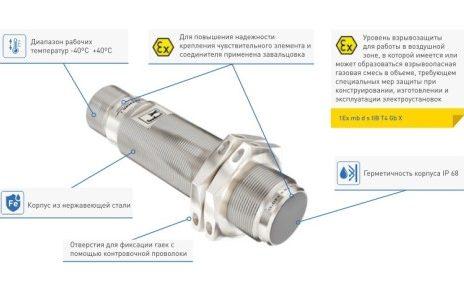 Inductive sensor VTIU 1545 82