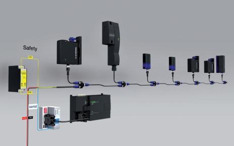 Эффективная безопасность с электронными устройствами безопасности Schmersal